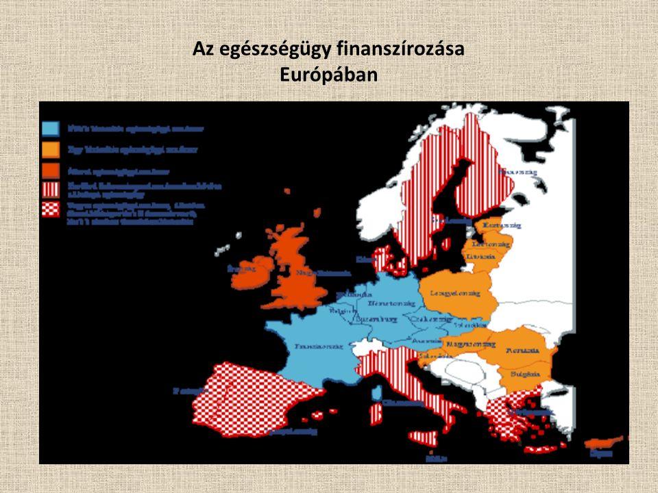 Az egészségügy finanszírozása Európában