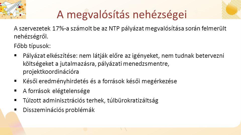 A megvalósítás nehézségei A szervezetek 17%-a számolt be az NTP pályázat megvalósítása során felmerült nehézségről.