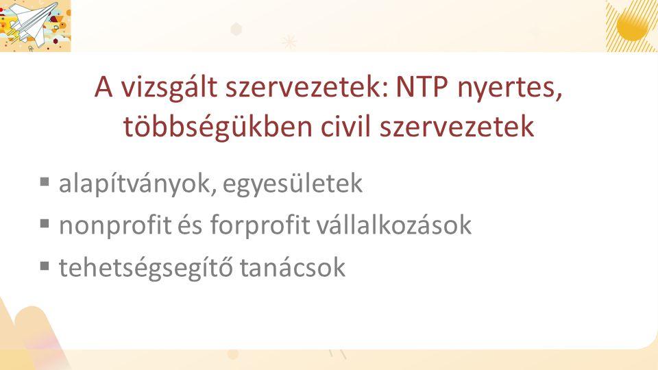 A vizsgált szervezetek: NTP nyertes, többségükben civil szervezetek  alapítványok, egyesületek  nonprofit és forprofit vállalkozások  tehetségsegítő tanácsok