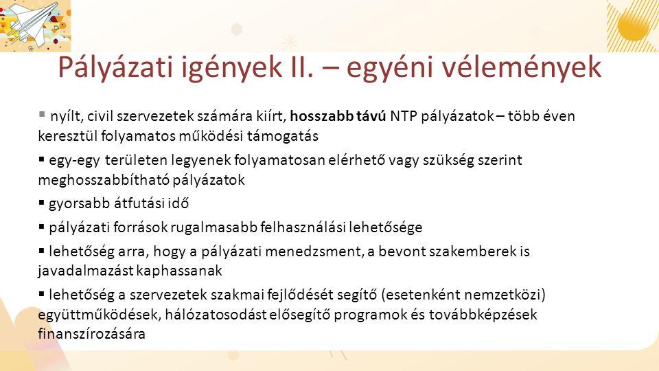 Pályázati igények II.