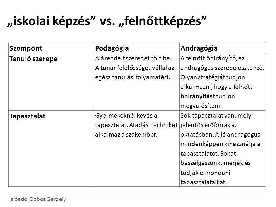 """előadó: Dobos Gergely """"iskolai képzés vs."""