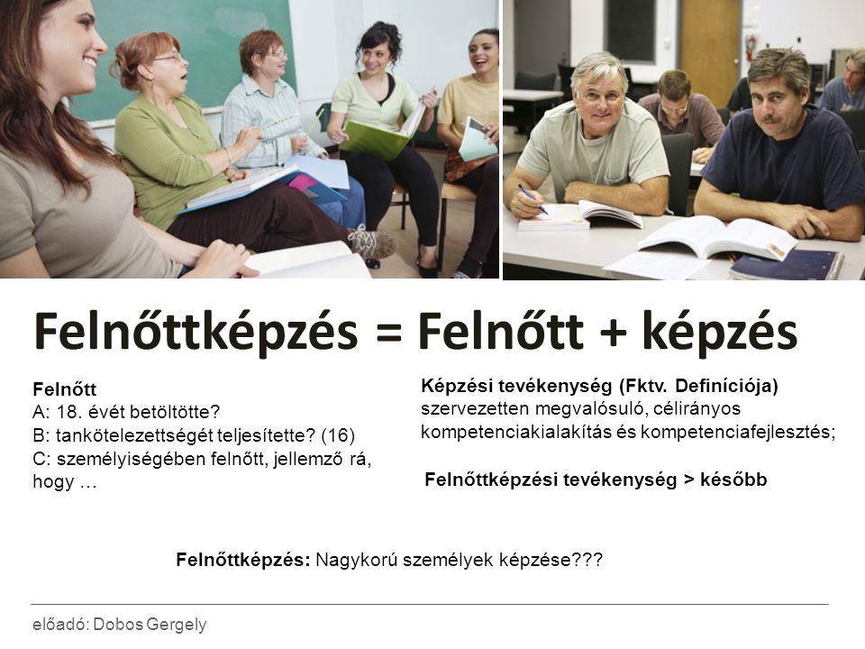 előadó: Dobos Gergely Felnőttképzés Ki és miért? II. Vállalati aspektusból