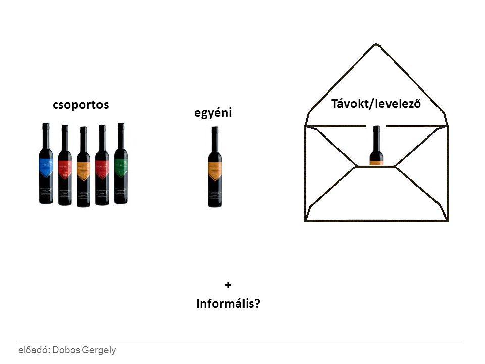 előadó: Dobos Gergely csoportos egyéni Távokt/levelező + Informális