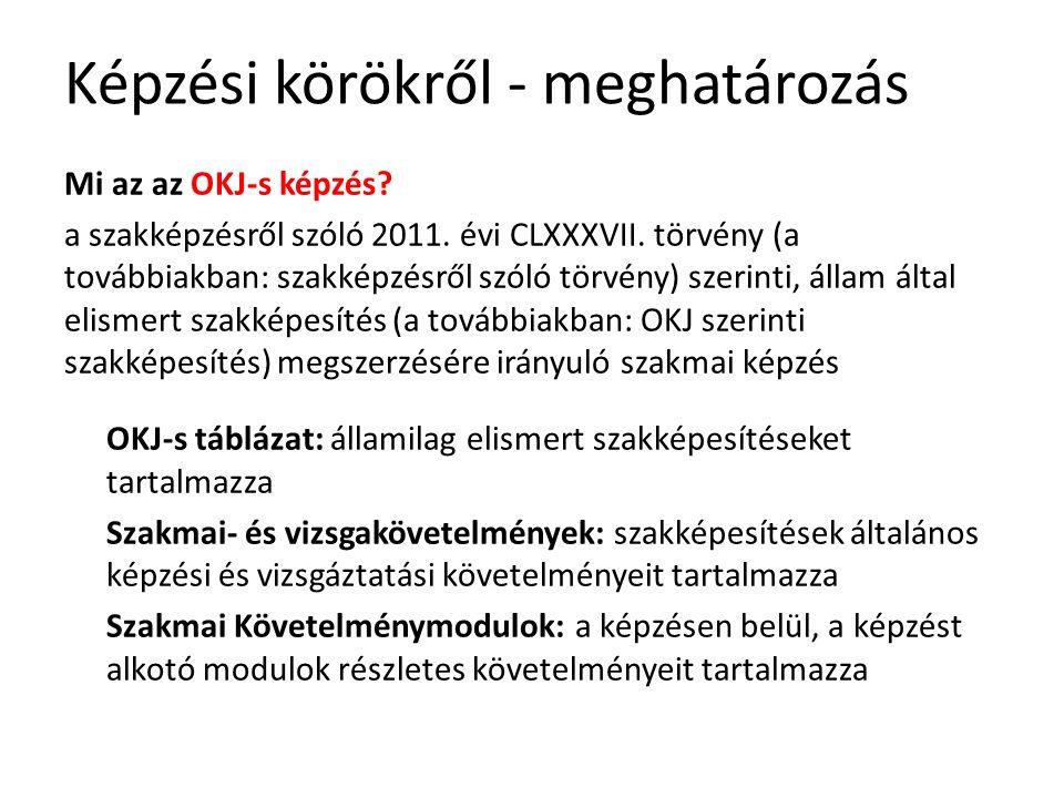 Mi az az OKJ-s képzés. a szakképzésről szóló 2011.