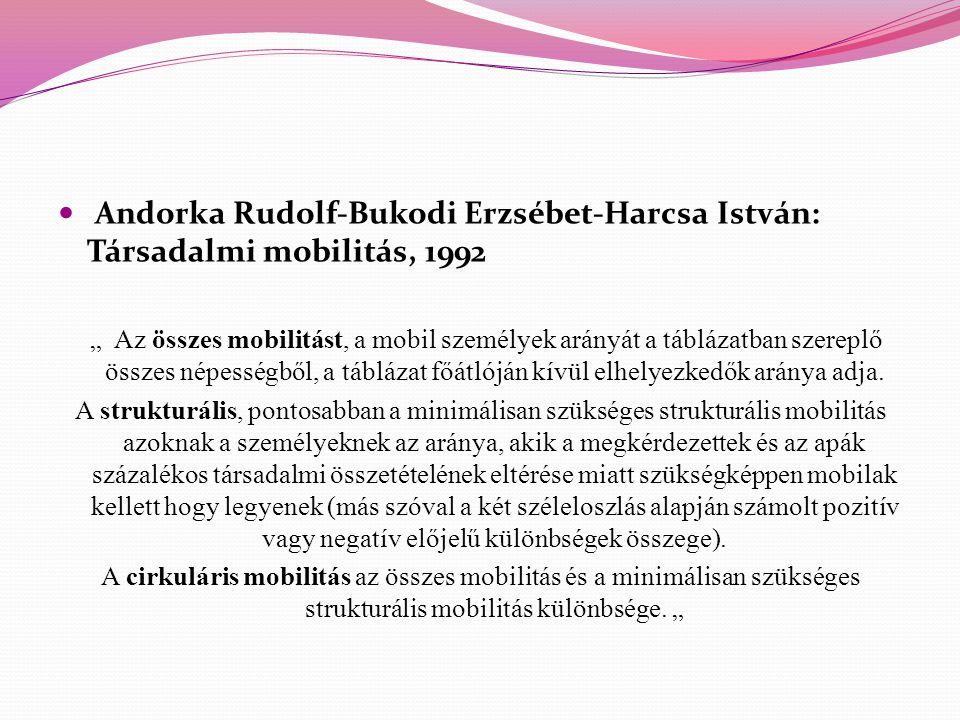 """Andorka Rudolf-Bukodi Erzsébet-Harcsa István: Társadalmi mobilitás, 1992 """" Az összes mobilitást, a mobil személyek arányát a táblázatban szereplő összes népességből, a táblázat főátlóján kívül elhelyezkedők aránya adja."""
