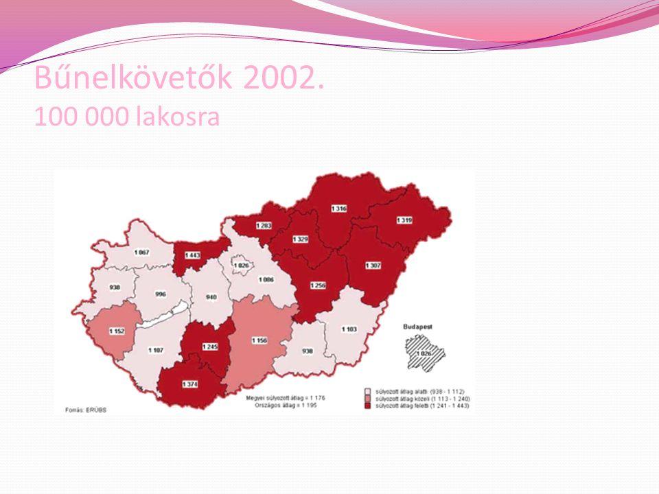 Bűnelkövetők 2002. 100 000 lakosra