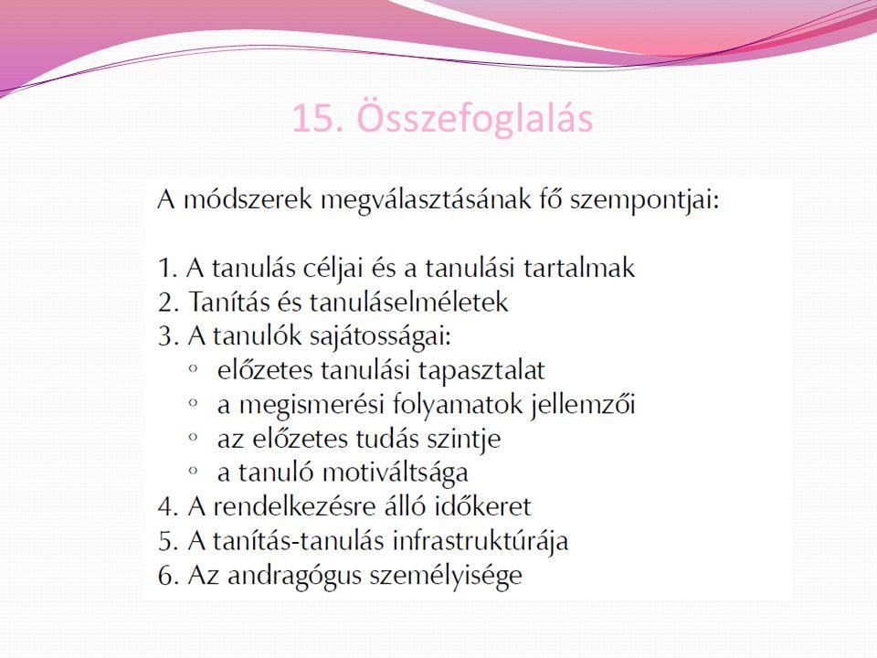 15. Összefoglalás