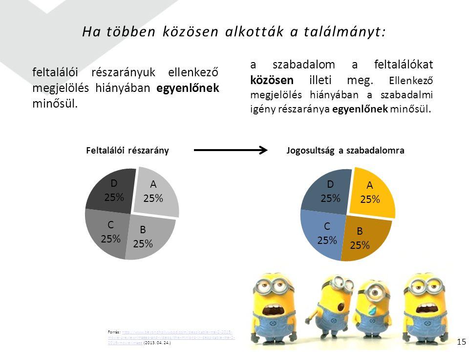 feltalálói részarányuk ellenkező megjelölés hiányában egyenlőnek minősül. a szabadalom a feltalálókat közösen illeti meg. Ellenkező megjelölés hiányáb
