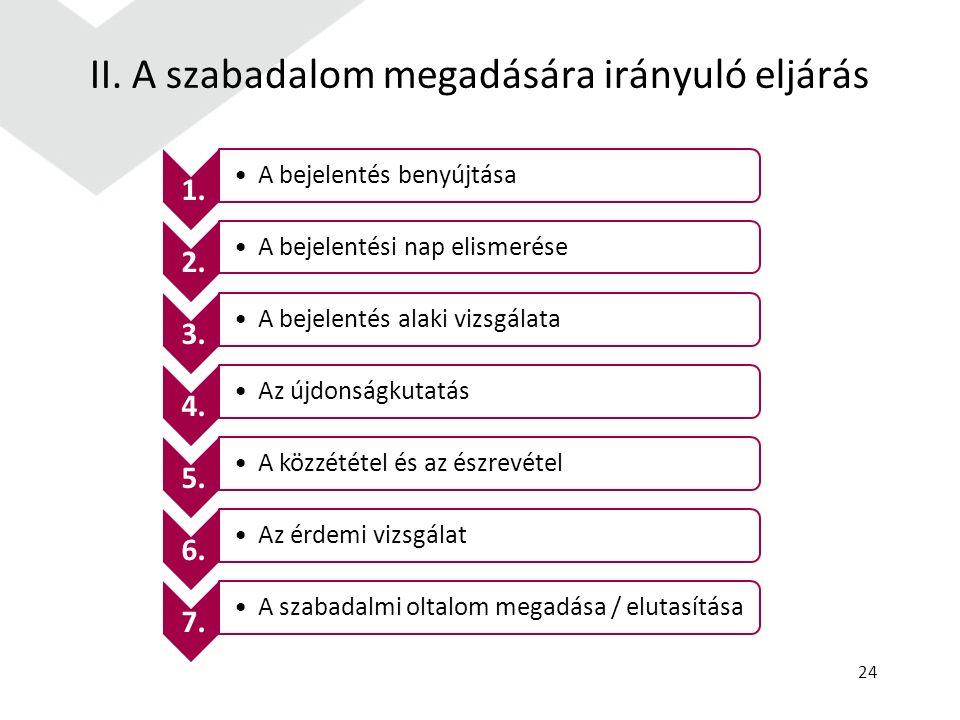 II. A szabadalom megadására irányuló eljárás 1. A bejelentés benyújtása 2. A bejelentési nap elismerése 3. A bejelentés alaki vizsgálata 4. Az újdonsá