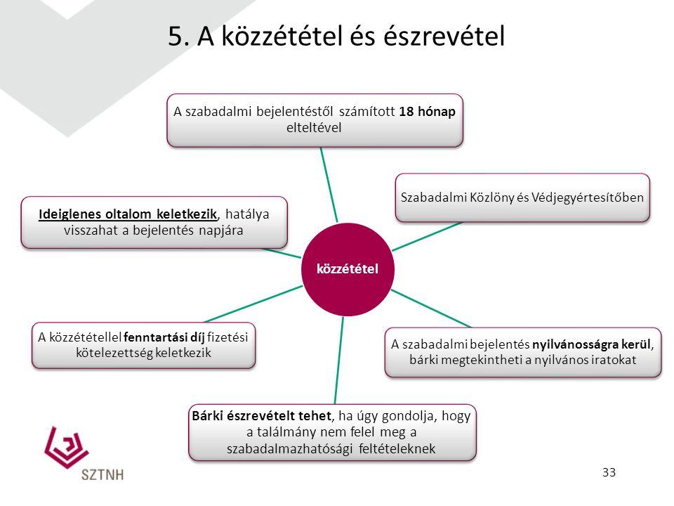 5. A közzététel és észrevétel közzététel A szabadalmi bejelentéstől számított 18 hónap elteltével A szabadalmi bejelentés nyilvánosságra kerül, bárki