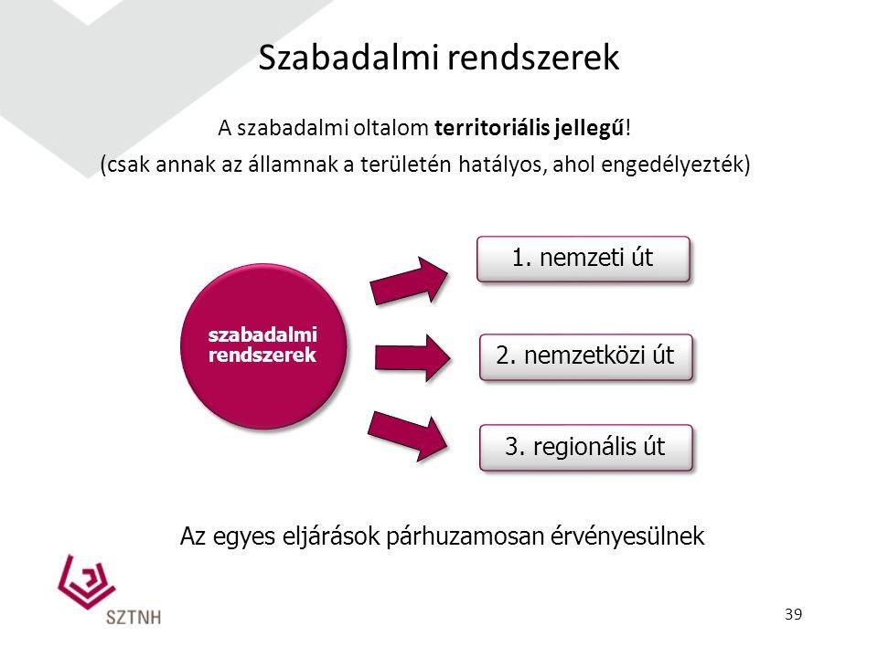 szabadalmi rendszerek 3. regionális út 2. nemzetközi út 1. nemzeti út Szabadalmi rendszerek Az egyes eljárások párhuzamosan érvényesülnek A szabadalmi