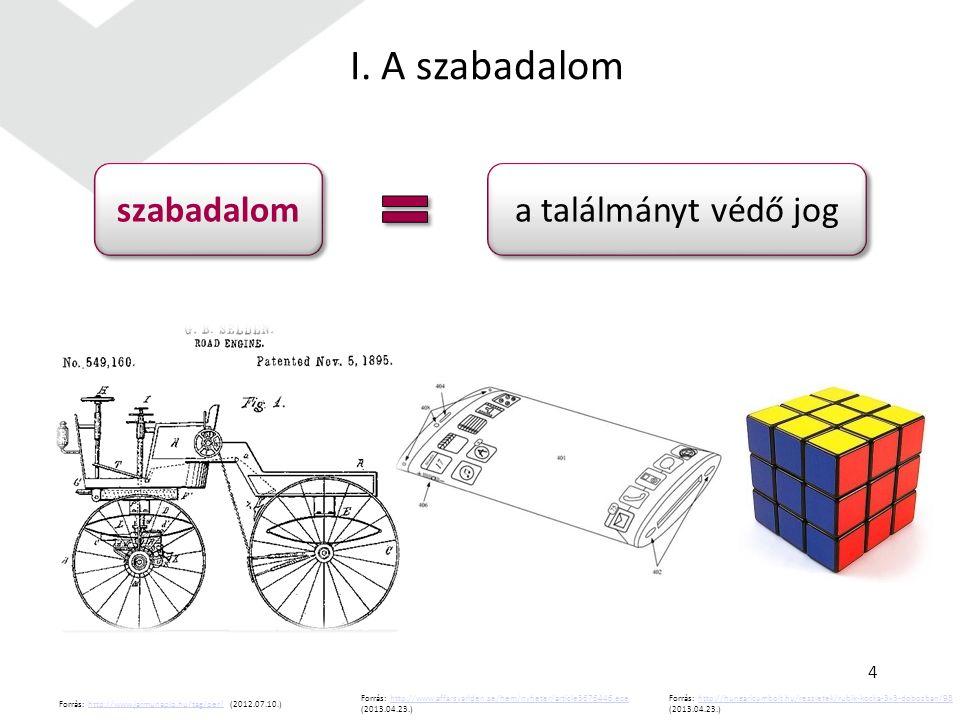 I. A szabadalom szabadalom a találmányt védő jog Forrás: http://www.jarmunaplo.hu/tag/per/ (2012.07.10.)http://www.jarmunaplo.hu/tag/per/ Forrás: http