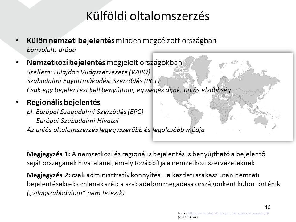 Külföldi oltalomszerzés Forrás: http://www.patentattorneys.ch/jahia/Jahia/lang/en/pid/34http://www.patentattorneys.ch/jahia/Jahia/lang/en/pid/34 (2013