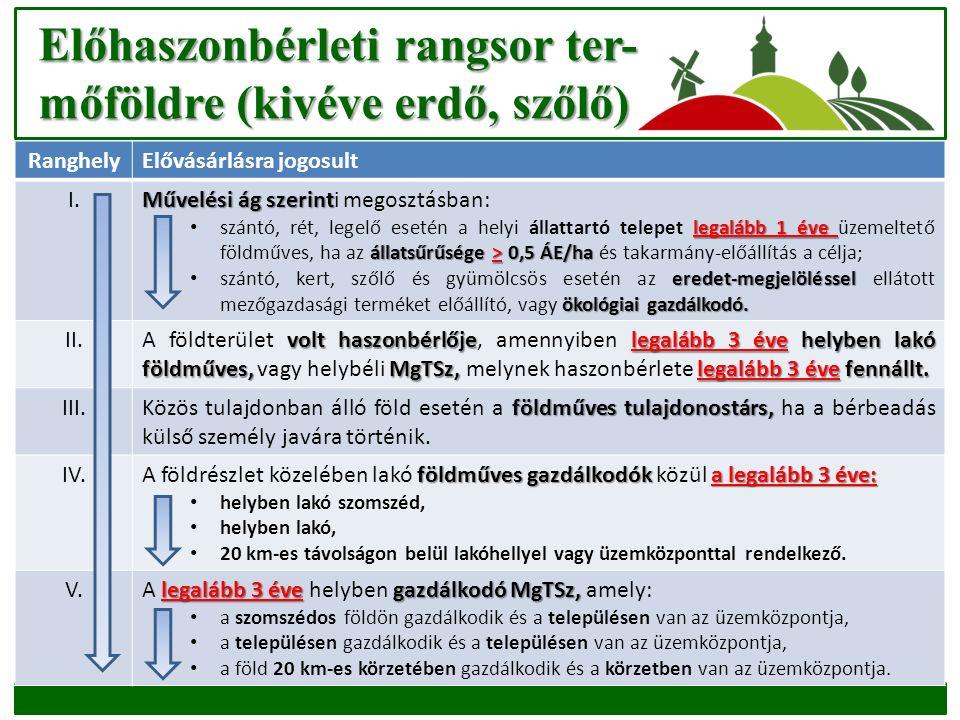 Előhaszonbérleti rangsor ter- mőföldre (kivéve erdő, szőlő) RanghelyElővásárlásra jogosult I. Művelési ág szerint Művelési ág szerinti megosztásban: l