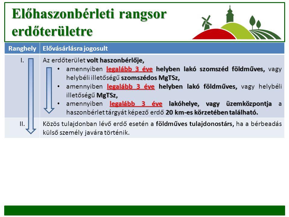Előhaszonbérleti rangsor erdőterületre RanghelyElővásárlásra jogosult I.