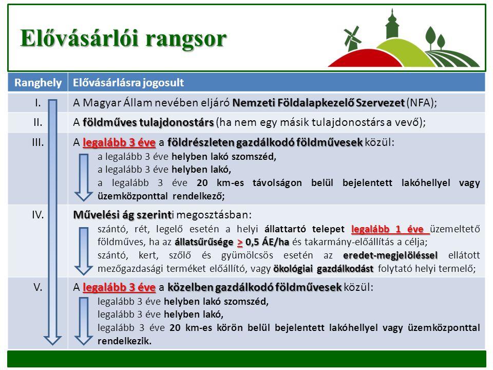 3 ha feletti földrészletek értékesítése Az árverés lefolyása (folyt.