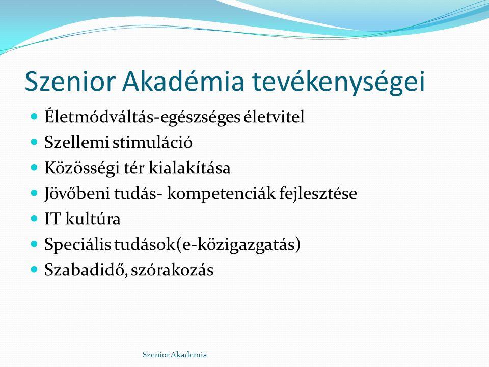 Szenior Akadémia tevékenységei Életmódváltás-egészséges életvitel Szellemi stimuláció Közösségi tér kialakítása Jövőbeni tudás- kompetenciák fejleszté
