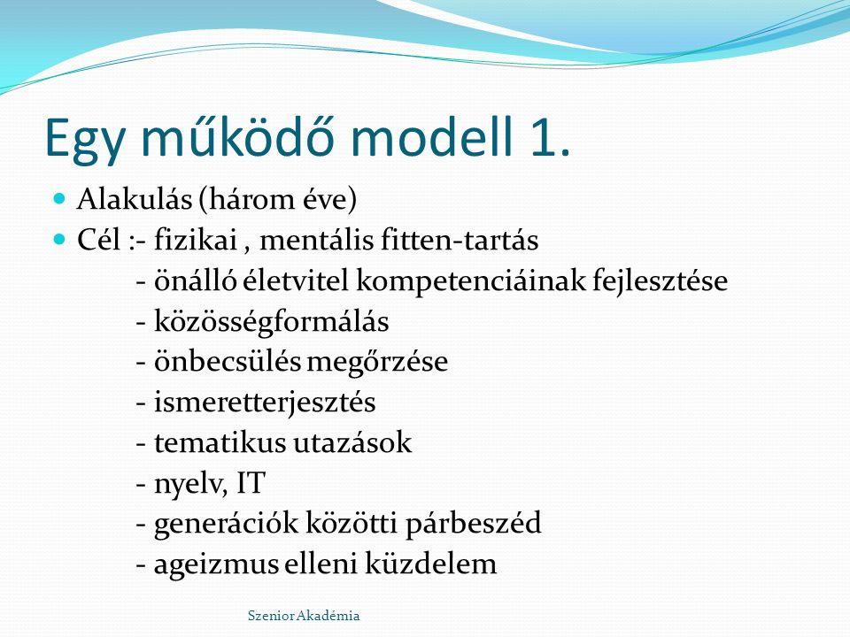 Egy működő modell 1. Alakulás (három éve) Cél :- fizikai, mentális fitten-tartás - önálló életvitel kompetenciáinak fejlesztése - közösségformálás - ö