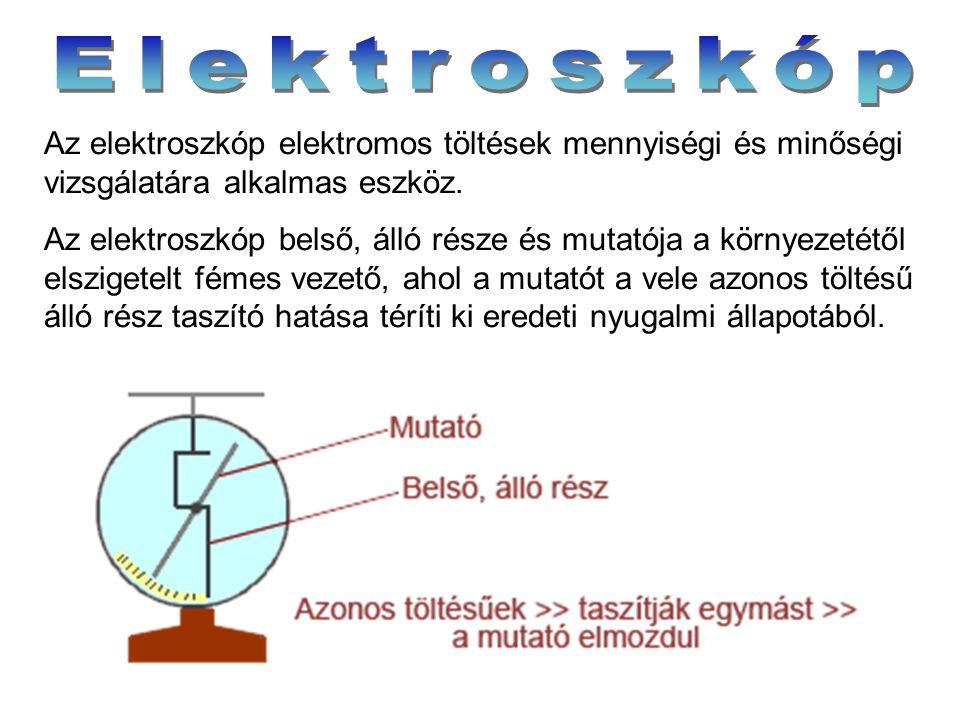 Az elektroszkóp elektromos töltések mennyiségi és minőségi vizsgálatára alkalmas eszköz. Az elektroszkóp belső, álló része és mutatója a környezetétől