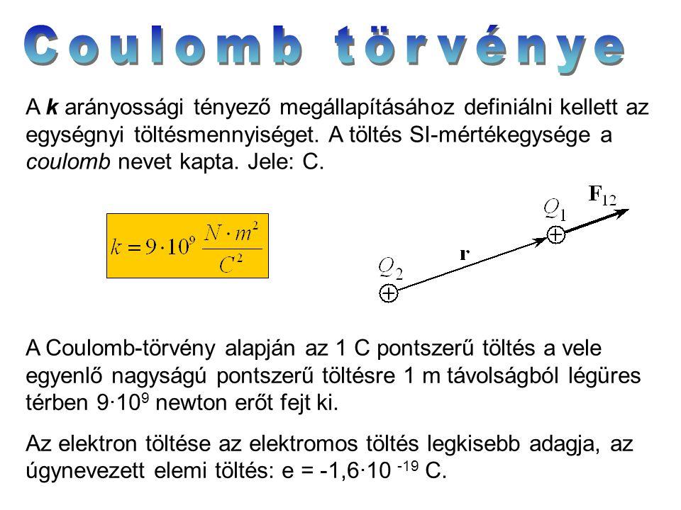 A k arányossági tényező megállapításához definiálni kellett az egységnyi töltésmennyiséget. A töltés SI-mértékegysége a coulomb nevet kapta. Jele: C.
