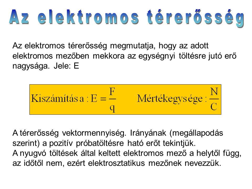 A térerősség vektormennyiség. Irányának (megállapodás szerint) a pozitív próbatöltésre ható erőt tekintjük. A nyugvó töltések által keltett elektromos