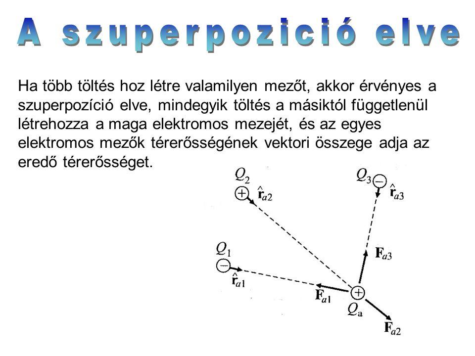 Ha több töltés hoz létre valamilyen mezőt, akkor érvényes a szuperpozíció elve, mindegyik töltés a másiktól függetlenül létrehozza a maga elektromos m