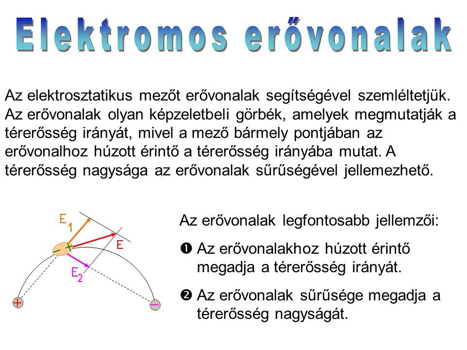 Az elektrosztatikus mezőt erővonalak segítségével szemléltetjük. Az erővonalak olyan képzeletbeli görbék, amelyek megmutatják a térerősség irányát, mi