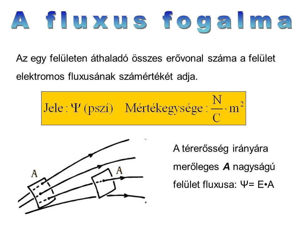 A térerősség irányára merőleges A nagyságú felület fluxusa: Ψ= EA Az egy felületen áthaladó összes erővonal száma a felület elektromos fluxusának szám