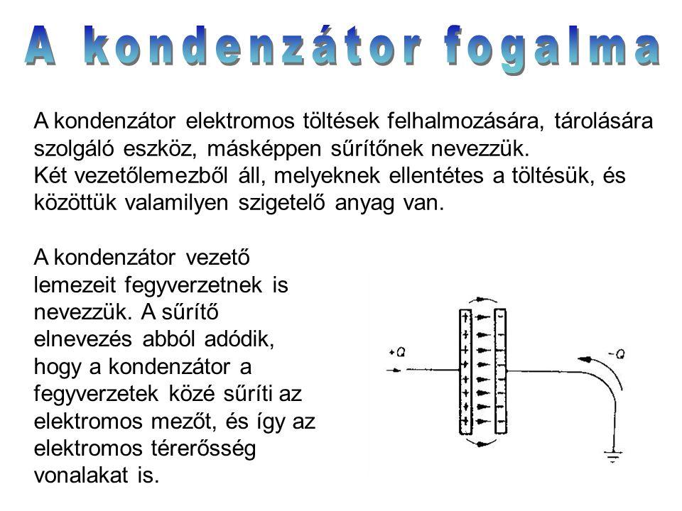 A kondenzátor elektromos töltések felhalmozására, tárolására szolgáló eszköz, másképpen sűrítőnek nevezzük. Két vezetőlemezből áll, melyeknek ellentét