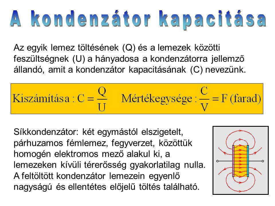 Síkkondenzátor: két egymástól elszigetelt, párhuzamos fémlemez, fegyverzet, közöttük homogén elektromos mező alakul ki, a lemezeken kívüli térerősség