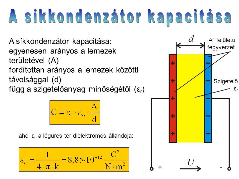 """""""A"""" felületű fegyverzet Szigetelő ε r +- A síkkondenzátor kapacitása: egyenesen arányos a lemezek területével (A) fordítottan arányos a lemezek között"""