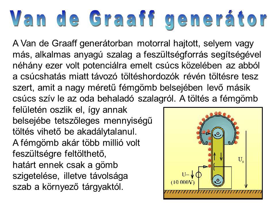 A Van de Graaff generátorban motorral hajtott, selyem vagy más, alkalmas anyagú szalag a feszültségforrás segítségével néhány ezer volt potenciálra em