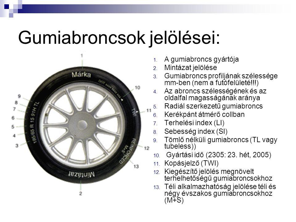 Gumiabroncsok jelölései: 1. A gumiabroncs gyártója 2.