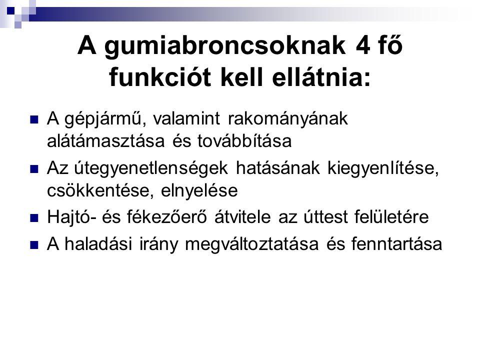 Gumiabroncsok jelölései: 1.A gumiabroncs gyártója 2.