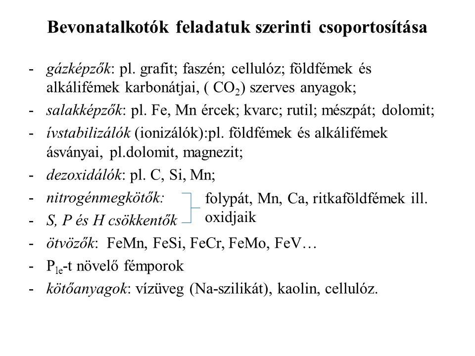 Bevonatalkotók feladatuk szerinti csoportosítása -gázképzők: pl. grafit; faszén; cellulóz; földfémek és alkálifémek karbonátjai, ( CO 2 ) szerves anya