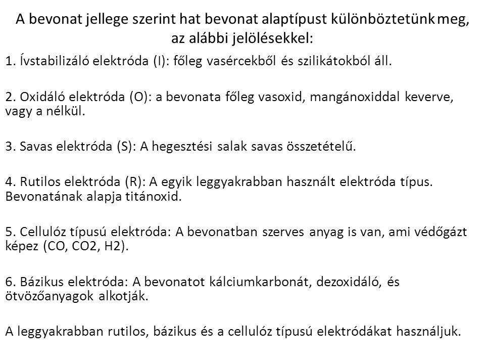 A bevonat jellege szerint hat bevonat alaptípust különböztetünk meg, az alábbi jelölésekkel: 1. Ívstabilizáló elektróda (I): főleg vasércekből és szil