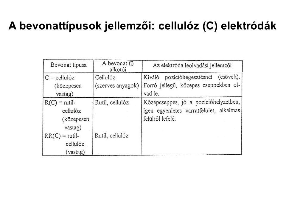 A bevonattípusok jellemzői: cellulóz (C) elektródák