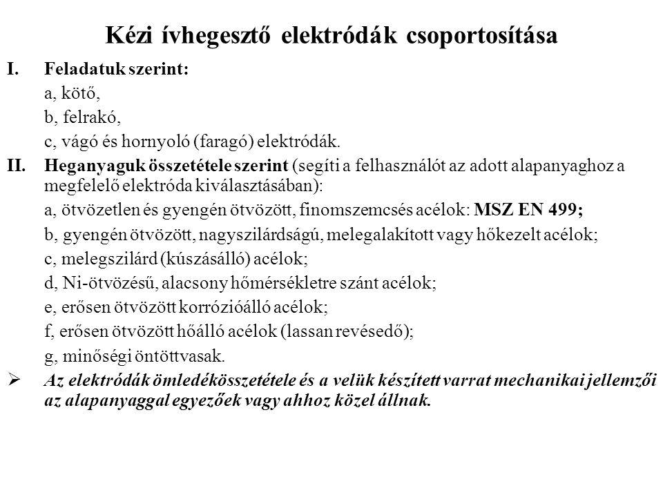 Kézi ívhegesztő elektródák csoportosítása I.Feladatuk szerint: a, kötő, b, felrakó, c, vágó és hornyoló (faragó) elektródák. II.Heganyaguk összetétele