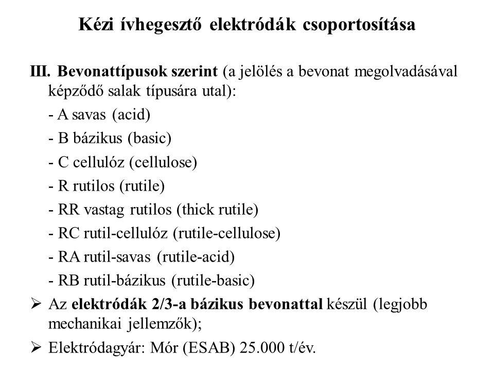 Kézi ívhegesztő elektródák csoportosítása III. Bevonattípusok szerint (a jelölés a bevonat megolvadásával képződő salak típusára utal): - A savas (aci
