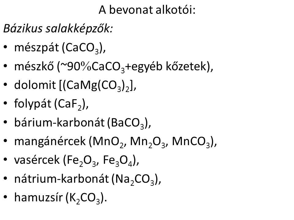 A bevonat alkotói: Bázikus salakképzők: mészpát (CaCO 3 ), mészkő (~90 % CaCO 3 +egyéb kőzetek), dolomit [(CaMg(CO 3 ) 2 ], folypát (CaF 2 ), bárium-k