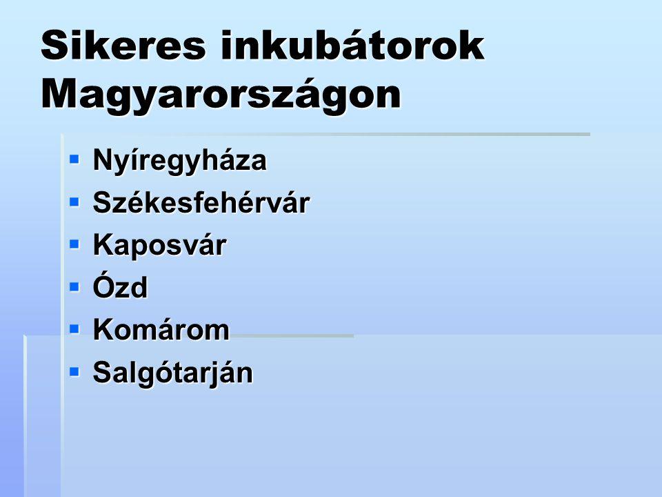 Sikeres inkubátorok Magyarországon  Nyíregyháza  Székesfehérvár  Kaposvár  Ózd  Komárom  Salgótarján
