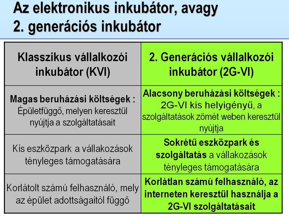 Az elektronikus inkubátor, avagy 2. generációs inkubátor