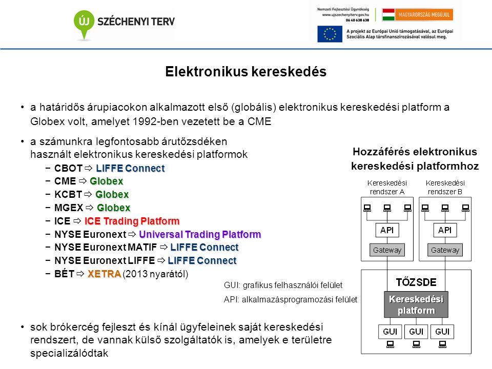 Elektronikus kereskedés a határidős árupiacokon alkalmazott első (globális) elektronikus kereskedési platform a Globex volt, amelyet 1992-ben vezetett be a CME a számunkra legfontosabb árutőzsdéken használt elektronikus kereskedési platformok LIFFE Connect −CBOT  LIFFE Connect Globex −CME  Globex Globex −KCBT  Globex Globex −MGEX  Globex ICE Trading Platform −ICE  ICE Trading Platform Universal Trading Platform −NYSE Euronext  Universal Trading Platform LIFFE Connect −NYSE Euronext MATIF  LIFFE Connect LIFFE Connect −NYSE Euronext LIFFE  LIFFE Connect XETRA −BÉT  XETRA (2013 nyarától) Hozzáférés elektronikus kereskedési platformhoz GUI: grafikus felhasználói felület API: alkalmazásprogramozási felület sok brókercég fejleszt és kínál ügyfeleinek saját kereskedési rendszert, de vannak külső szolgáltatók is, amelyek e területre specializálódtak