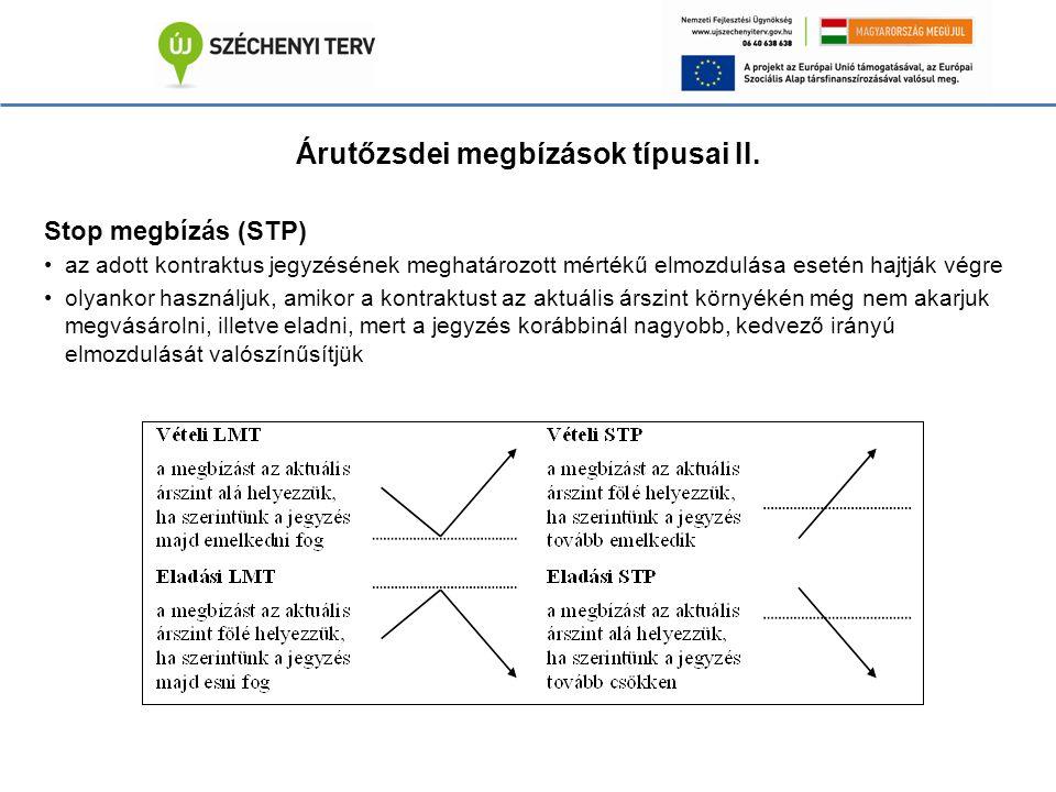 Árutőzsdei megbízások típusai II.