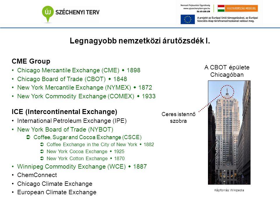 Legnagyobb nemzetközi árutőzsdék I.