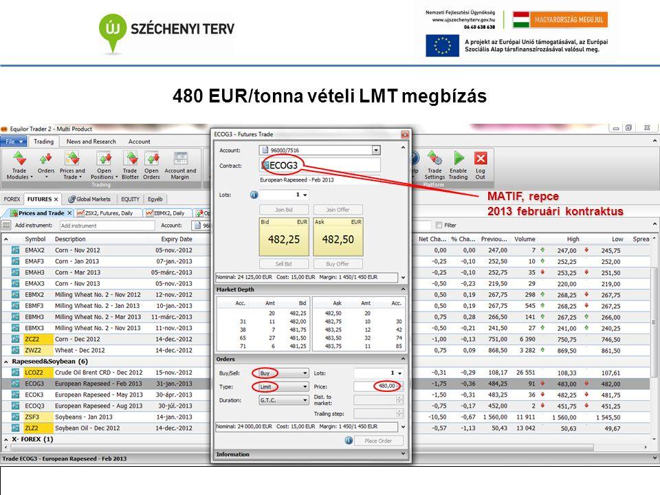 480 EUR/tonna vételi LMT megbízás MATIF, repce 2013 februári kontraktus