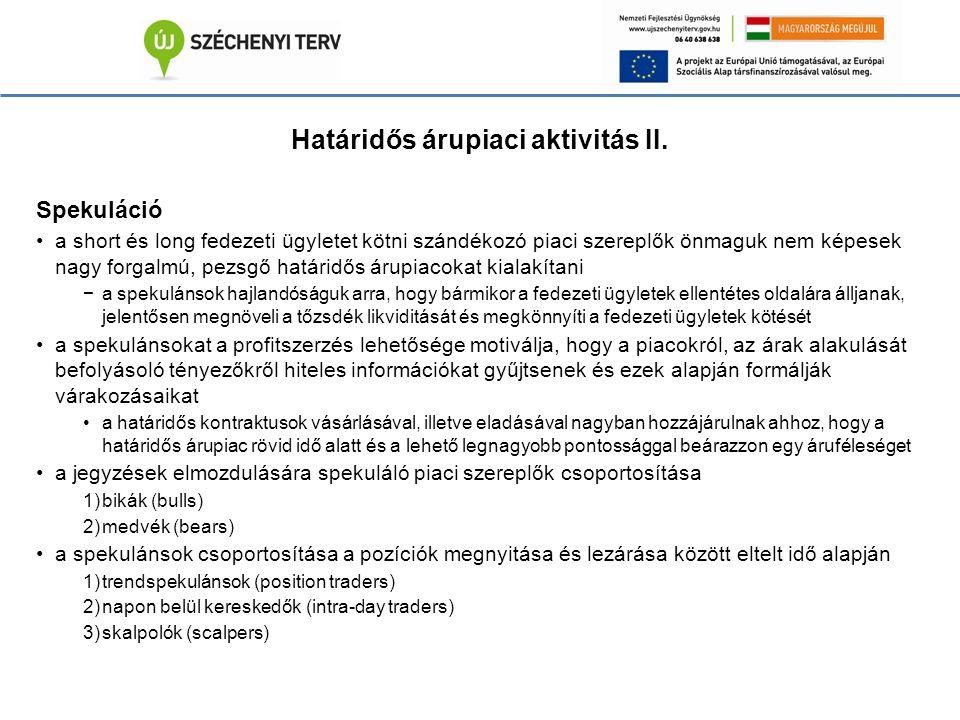 Határidős árupiaci aktivitás II.