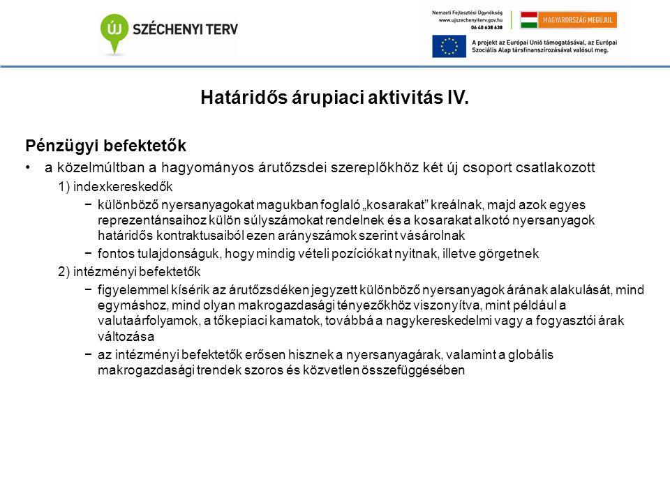 Határidős árupiaci aktivitás IV.