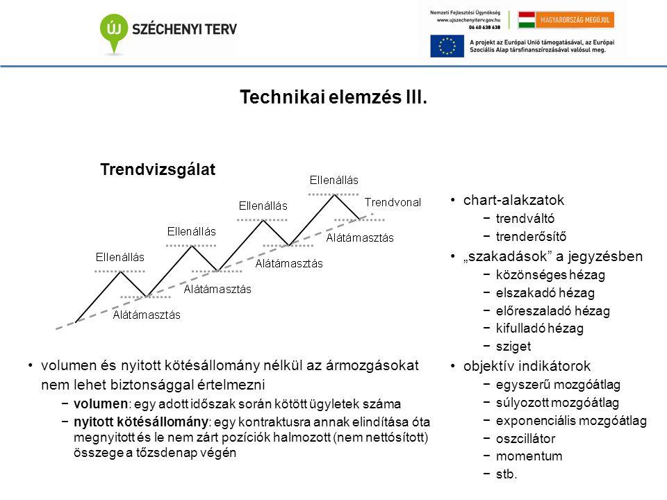 Technikai elemzés III.