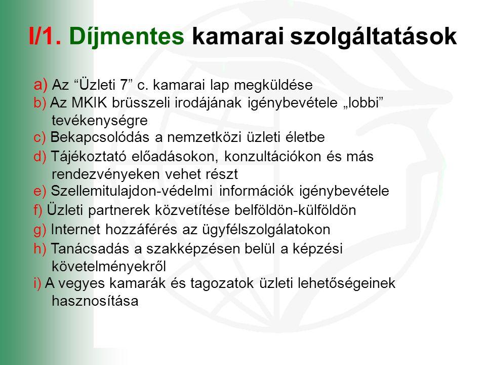 I/1. Díjmentes kamarai szolgáltatások a) Az Üzleti 7 c.
